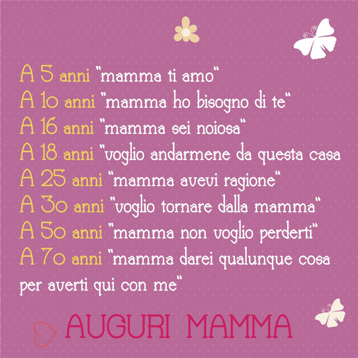Popolare Festa della Mamma 2017: ecco le FRASI più belle per gli auguri su  IG37