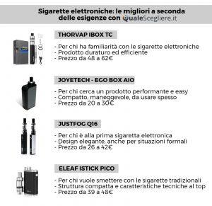 Sigarette Elettroniche - Le migliori a seconda_delle_esigenze