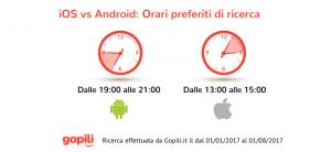 orari iOSvsAndroid-Gopili
