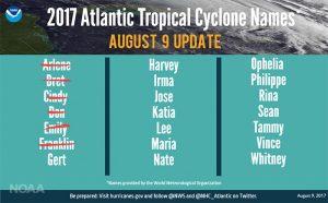 stagione uragani noaa (12)