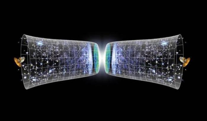 Rappresentazione schematica dell'evoluzione di un Universo che procede per rimbalzi