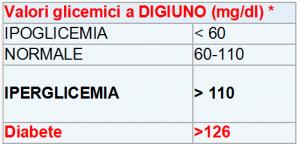 valori di glicemia