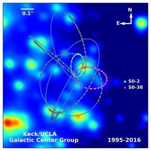 Astronomia: la stella So 2 sfida la Teoria della Relatività