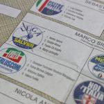 Elezioni politiche, vince il Centro/Destra con il 37%: c'è maggioranza al Senato, vicina alla Camera. Verso Salvini premier