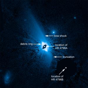 sistema polvere stella HR 4796A