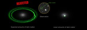Eridanus II materia oscura