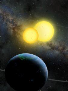 sistemi binari pianeti