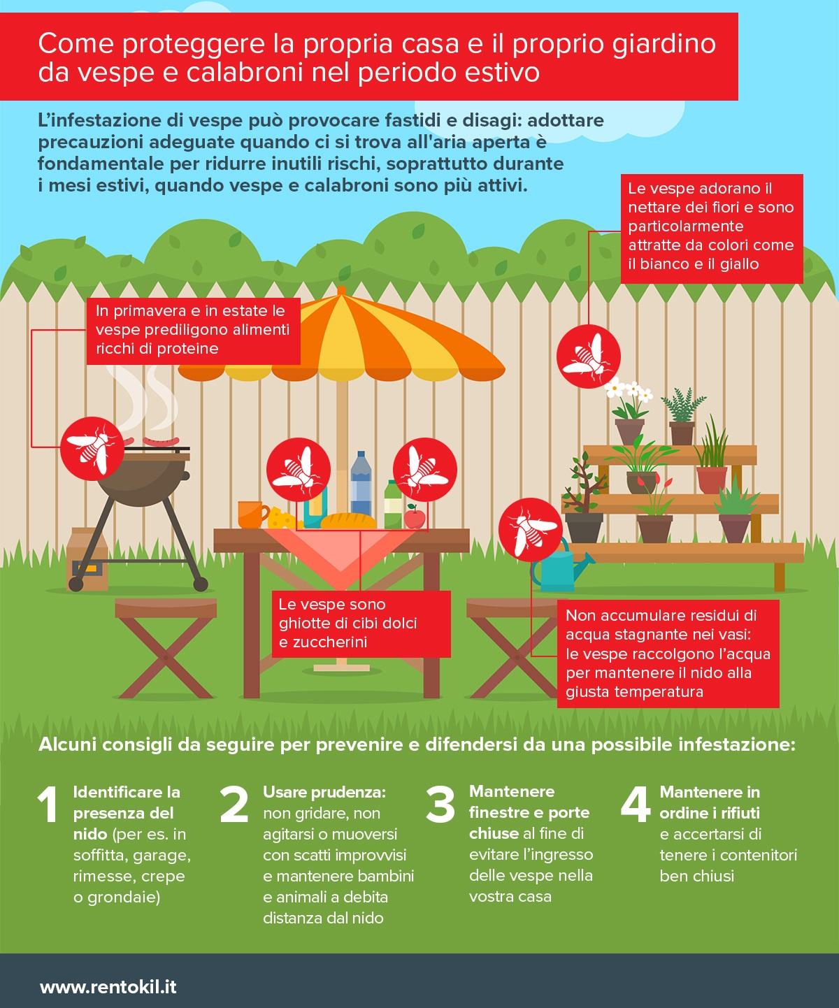 Vespe E Calabroni Come Proteggere Terrazze E Giardini Dagli