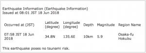 Terremoto scossa M5.8 in Giappone: l'analisi INGV