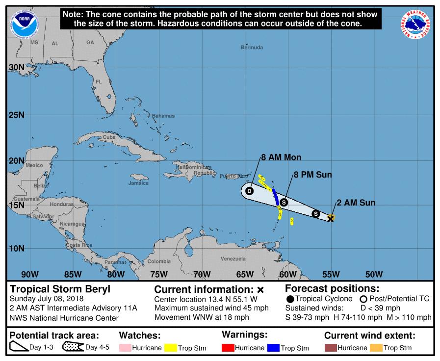 Tempesta tropicale Beryl