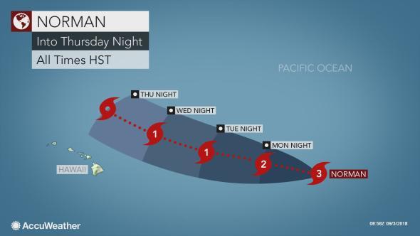 Uragano Norman Hawaii