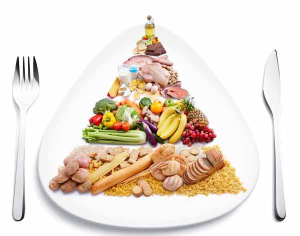 dieta mediterranea ipocalorica perdita peso