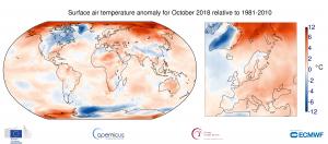 temperature Copernicus