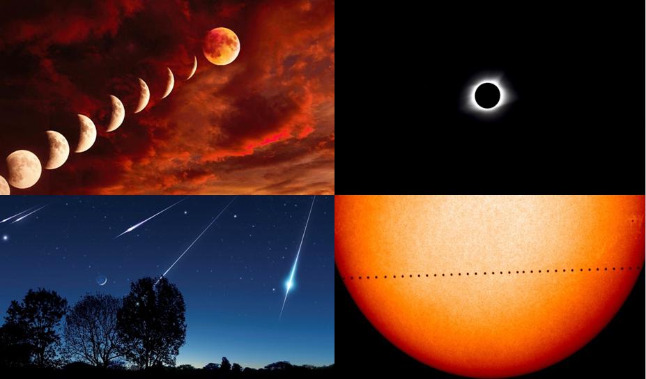 Eventi astronomia 2019