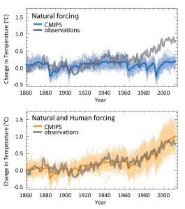 cambiamenti climatici temperature globali