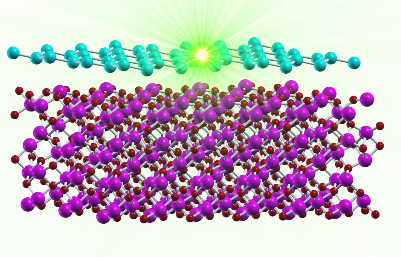 Silicio fotonica