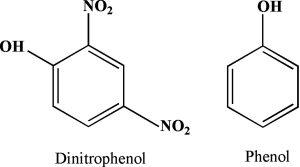 dinitrofenolo