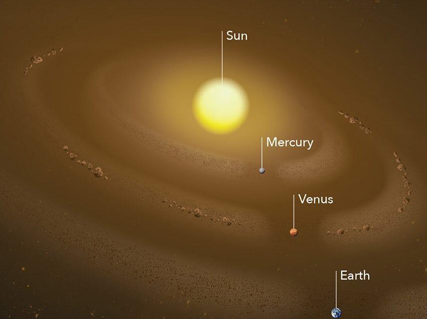 anelli polvere sistema solare interno