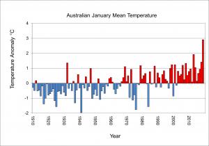 estate australia-2019-jan-mean-temp-fig-1