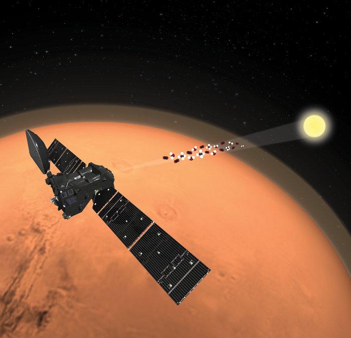 TGO Marte