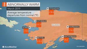 caldo marzo alaska