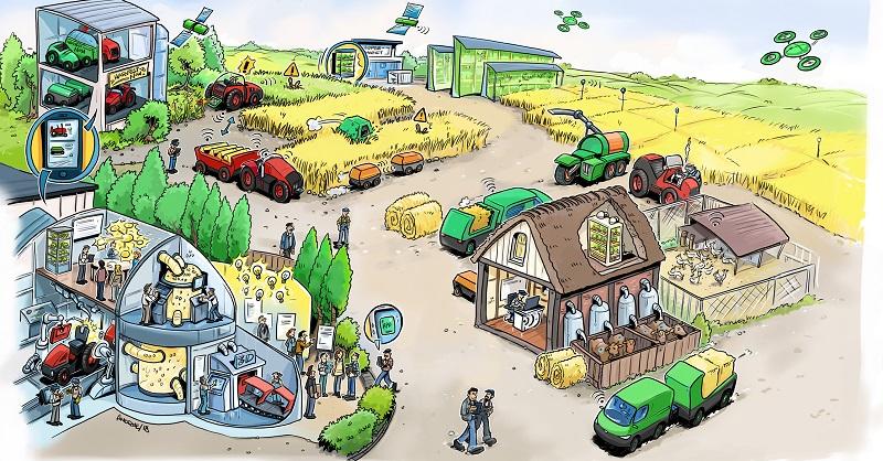 Porsche Consulting_Future Farming