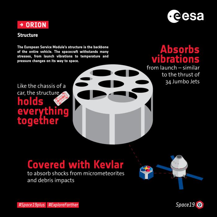 Credit: ESA–K. Oldenburg