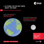 Missione spaziale Apollo 11, 50 anni dopo vogliamo tornare sulla luna: perché è importante e i progetti futuri [INFOGRAFICHE]