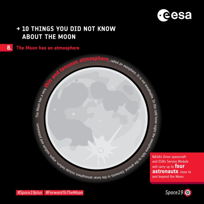 Credit: ESA