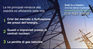 allarme nucleare solar power network