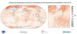 temperature dicembre 2018 novembre 2019