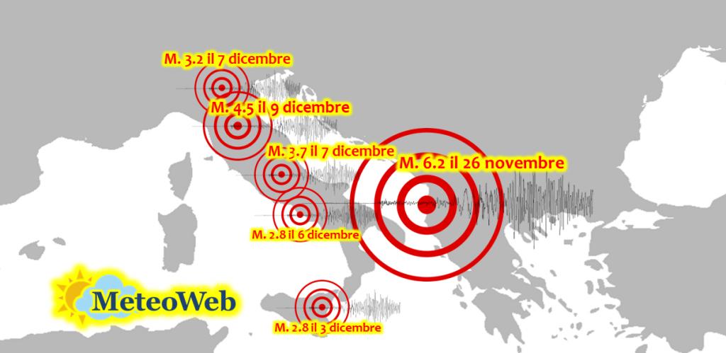 terremoti italia dicembre 2019