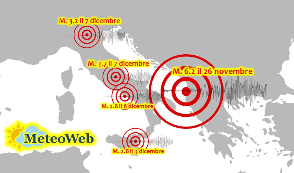 terremoto italia dicembre 2019