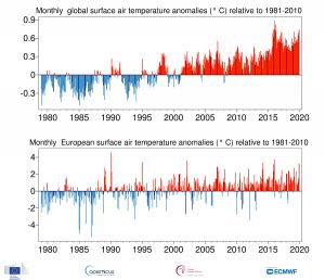 anomalie temperature copernicus