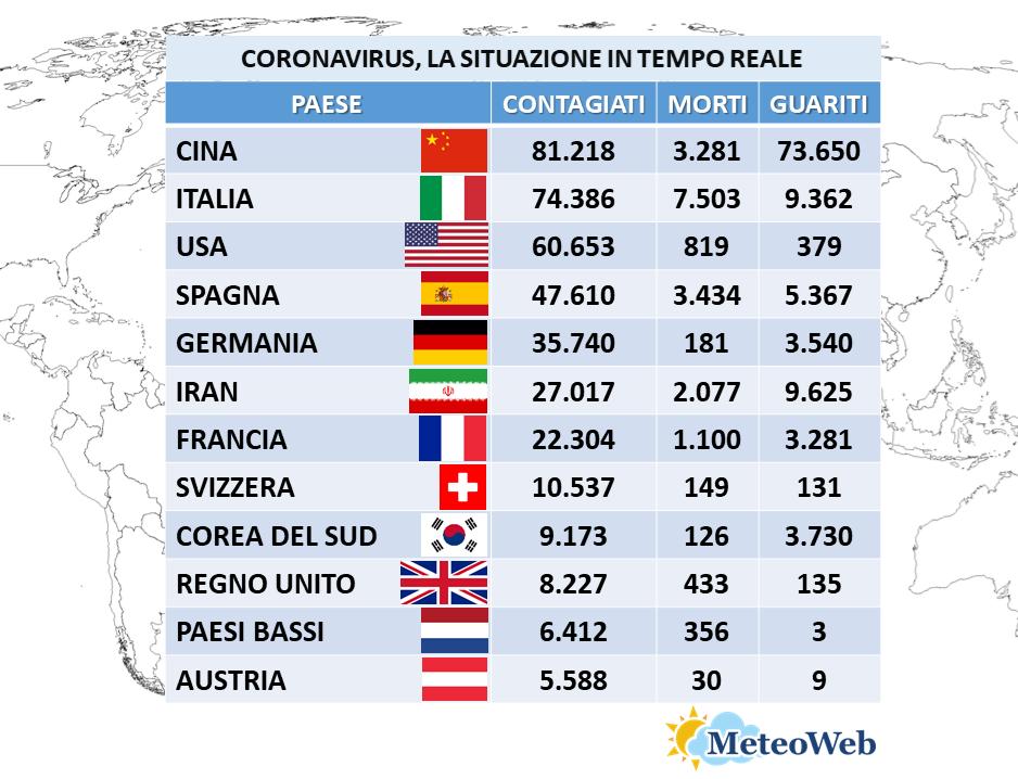 coronavirus 25 marzo bollettino