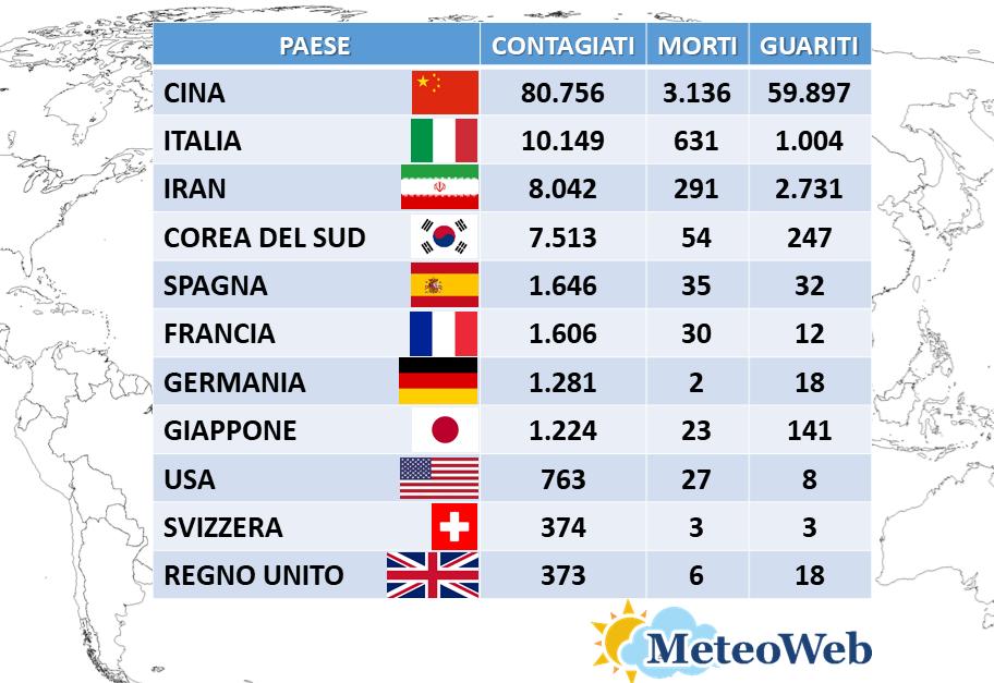 coronavirus aggiornamento italia 10 marzo 2020