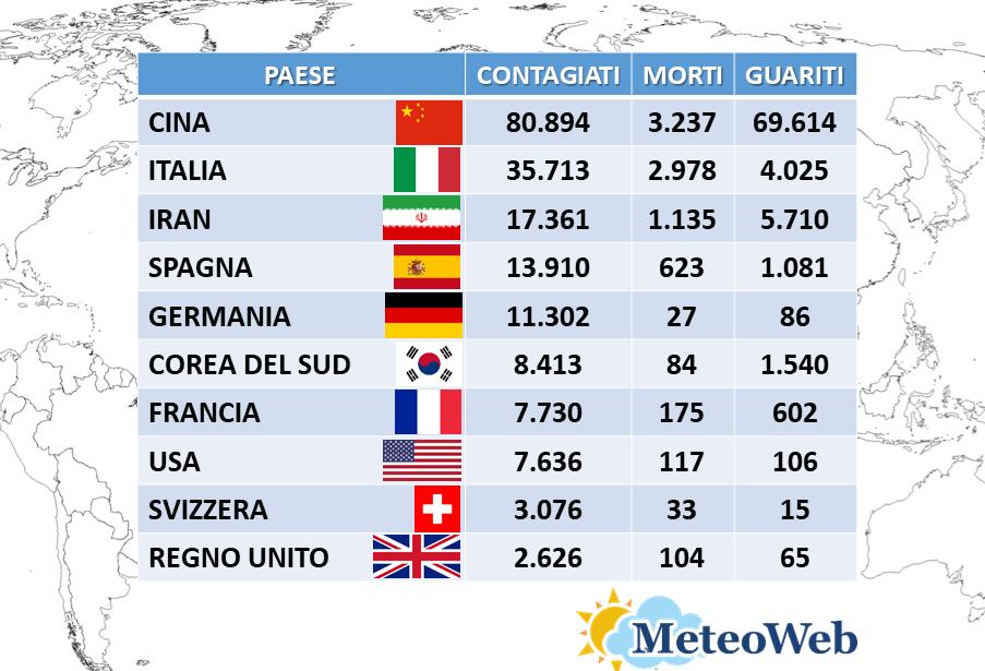 coronavirus italia 18 marzo 2020