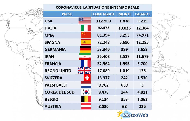 coronavirus italia 28 marzo 2020