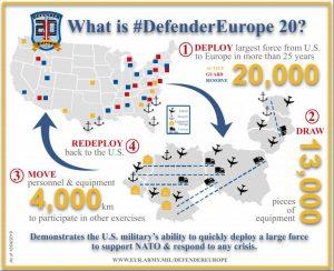 defender europe 20