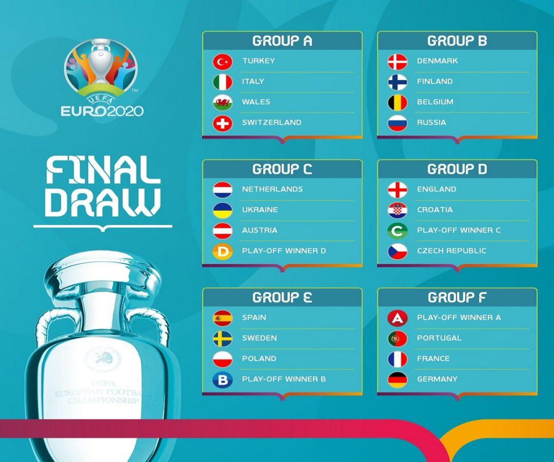 europei 2021 gruppi
