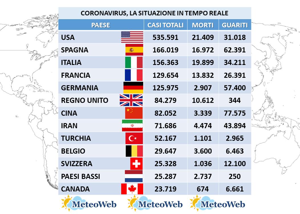 Coronavirus, il bilancio dei contagi: 103.616 casi e 20.465 morti totali