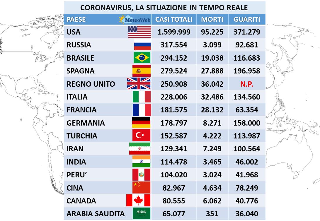 coronavirus 21 maggio