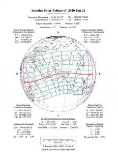 eclissi solare 21 giugno