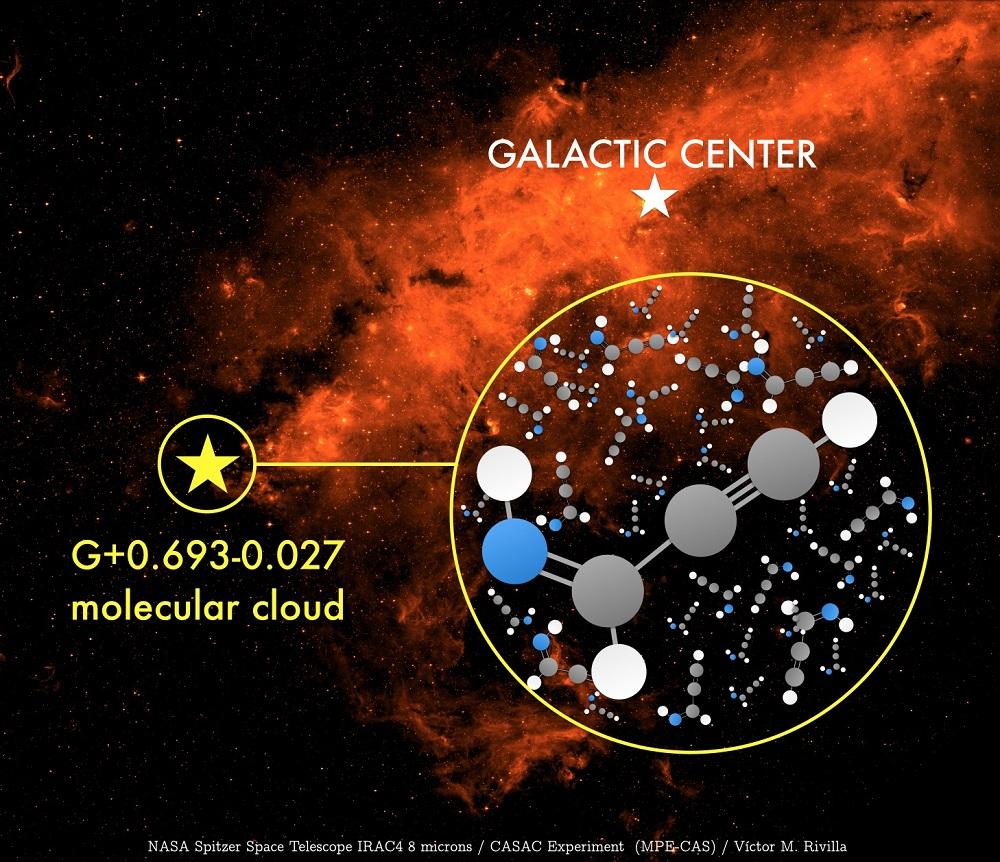molecola nube interstellare