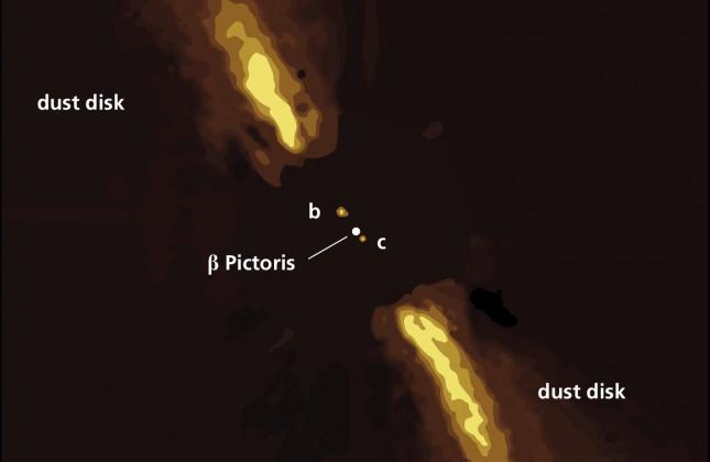 beta pictoris c