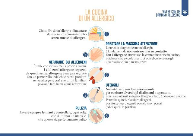 INFOGRAFICA - La cucina di un allergico