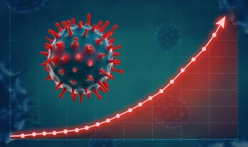 coronavirus grafico pandemia