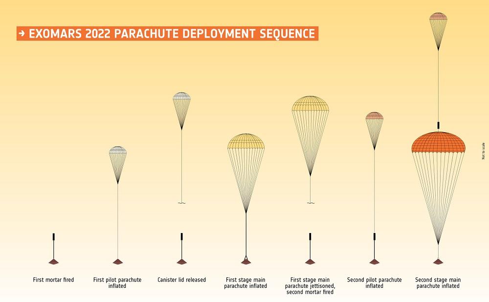 exomars paracadute
