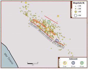 terremoto irpinia 1980