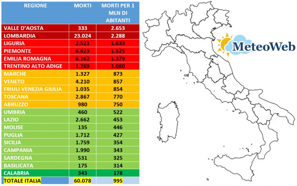 coronavirus dati italia 6 dicembre 2020